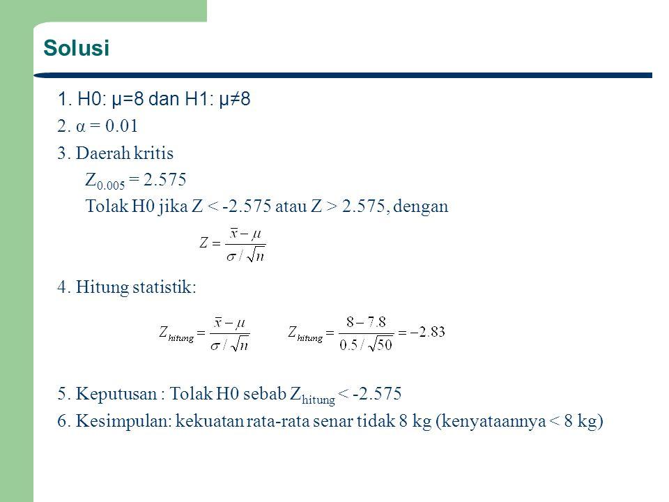 Solusi 1. H0: μ=8 dan H1: μ≠8 2. α = 0.01 3. Daerah kritis Z 0.005 = 2.575 Tolak H0 jika Z 2.575, dengan 4. Hitung statistik: 5. Keputusan : Tolak H0