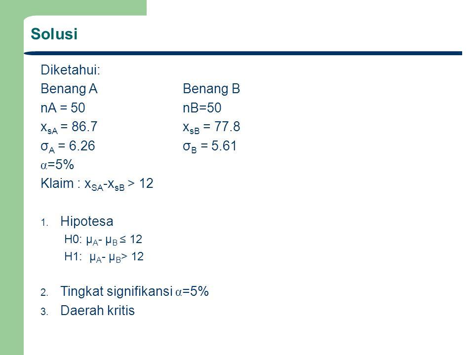 Solusi Diketahui: Benang ABenang B nA = 50nB=50 x sA = 86.7x sB = 77.8 σ A = 6.26σ B = 5.61 α =5% Klaim : x SA -x sB > 12 1. Hipotesa H0: μ A - μ B ≤