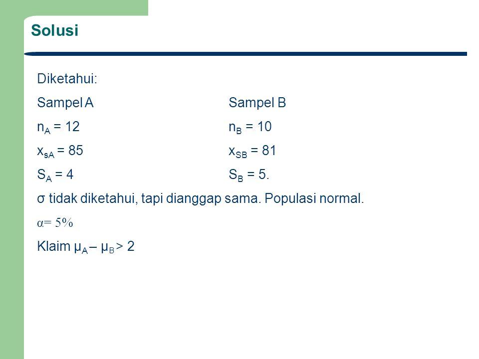 Solusi Diketahui: Sampel ASampel B n A = 12n B = 10 x sA = 85x SB = 81 S A = 4S B = 5. σ tidak diketahui, tapi dianggap sama. Populasi normal. α= 5% K