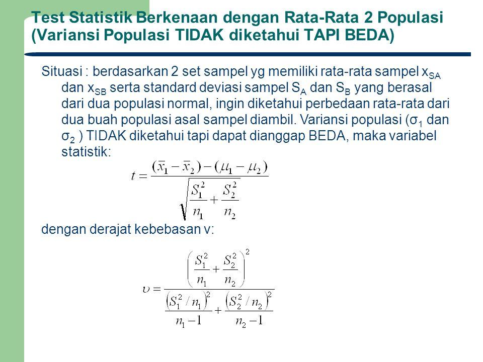 Test Statistik Berkenaan dengan Rata-Rata 2 Populasi (Variansi Populasi TIDAK diketahui TAPI BEDA) Situasi : berdasarkan 2 set sampel yg memiliki rata-rata sampel x SA dan x SB serta standard deviasi sampel S A dan S B yang berasal dari dua populasi normal, ingin diketahui perbedaan rata-rata dari dua buah populasi asal sampel diambil.