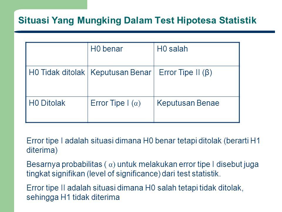 Situasi Yang Mungking Dalam Test Hipotesa Statistik H0 benarH0 salah H0 Tidak ditolakKeputusan Benar Error Tipe II (β) H0 DitolakError Tipe I ( α) Keputusan Benae Error tipe I adalah situasi dimana H0 benar tetapi ditolak (berarti H1 diterima) Besarnya probabilitas ( α) untuk melakukan error tipe I disebut juga tingkat signifikan (level of significance) dari test statistik.