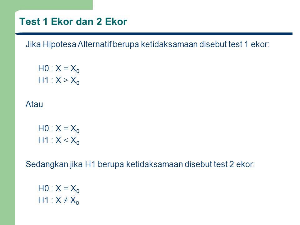 Test 1 Ekor dan 2 Ekor Jika Hipotesa Alternatif berupa ketidaksamaan disebut test 1 ekor: H0 : X = X 0 H1 : X > X 0 Atau H0 : X = X 0 H1 : X < X 0 Sed