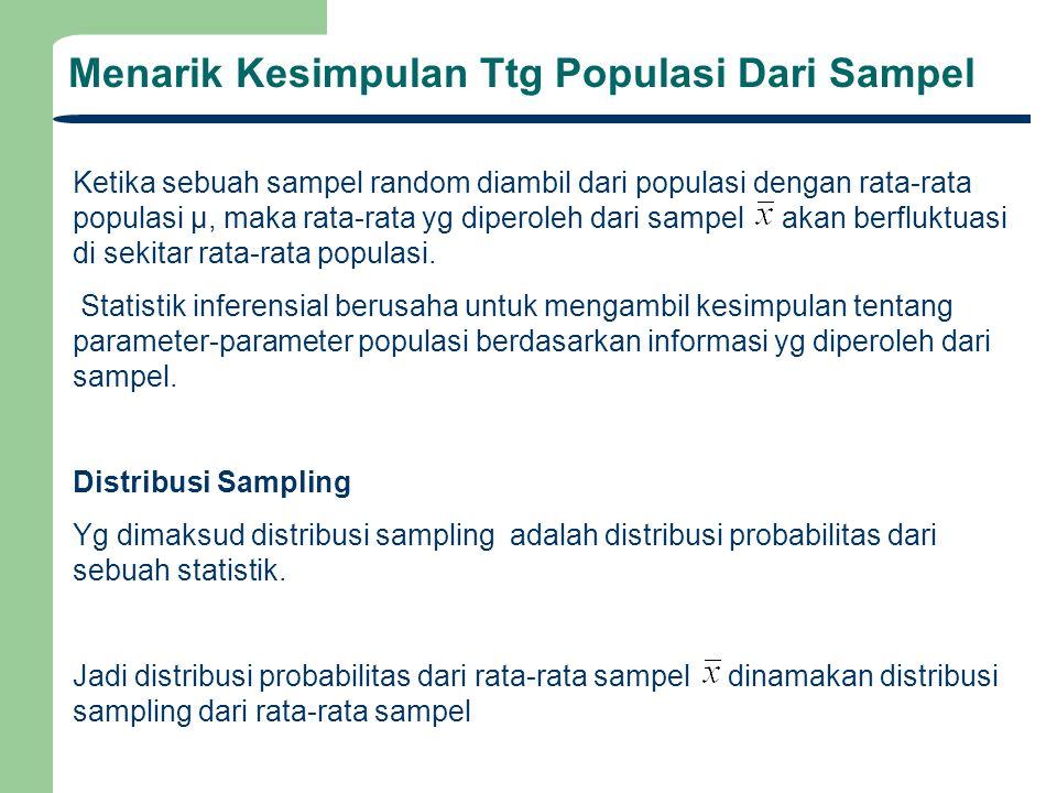 Menarik Kesimpulan Ttg Populasi Dari Sampel Ketika sebuah sampel random diambil dari populasi dengan rata-rata populasi μ, maka rata-rata yg diperoleh