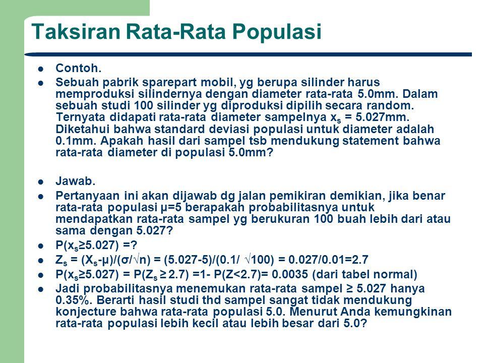 Taksiran Rata-Rata Populasi Contoh. Sebuah pabrik sparepart mobil, yg berupa silinder harus memproduksi silindernya dengan diameter rata-rata 5.0mm. D