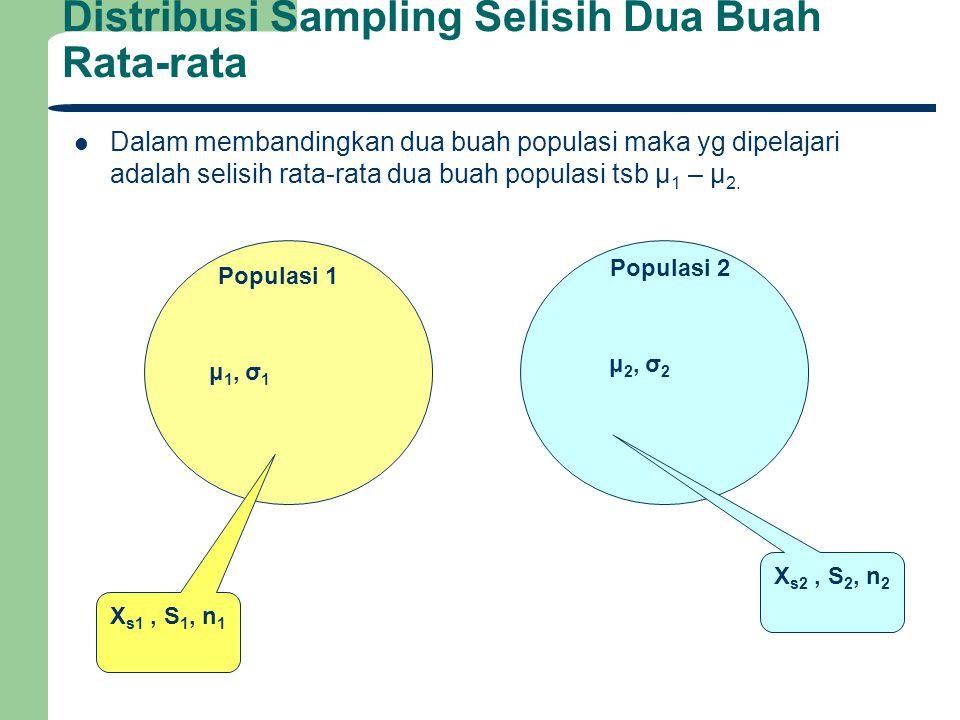 Distribusi Sampling Selisih Dua Buah Rata-rata Dalam membandingkan dua buah populasi maka yg dipelajari adalah selisih rata-rata dua buah populasi tsb