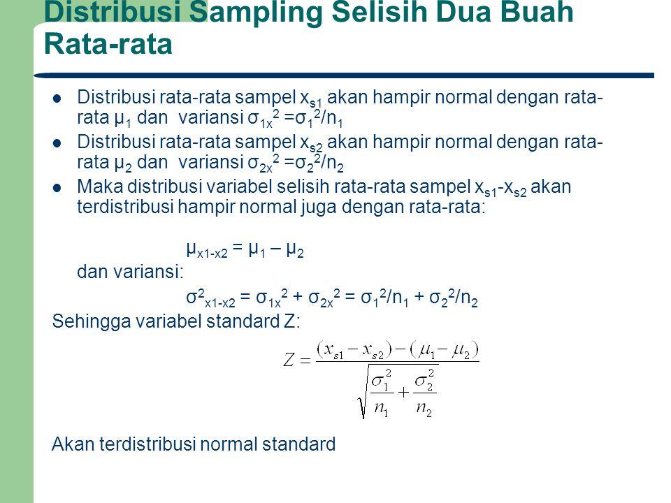 Distribusi Sampling Selisih Dua Buah Rata-rata Distribusi rata-rata sampel x s1 akan hampir normal dengan rata- rata μ 1 dan variansi σ 1x 2 =σ 1 2 /n