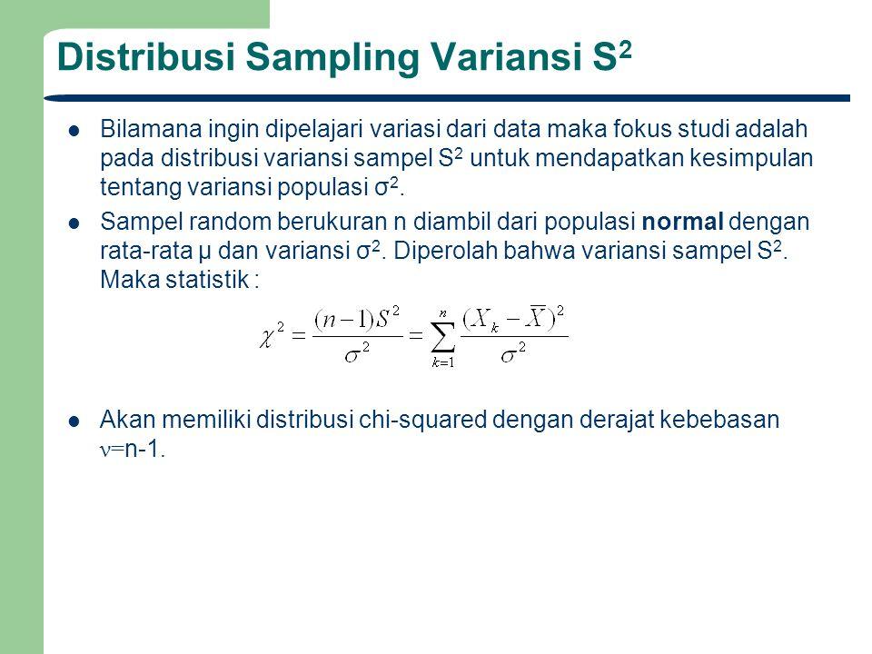Distribusi Sampling Variansi S 2 Bilamana ingin dipelajari variasi dari data maka fokus studi adalah pada distribusi variansi sampel S 2 untuk mendapa