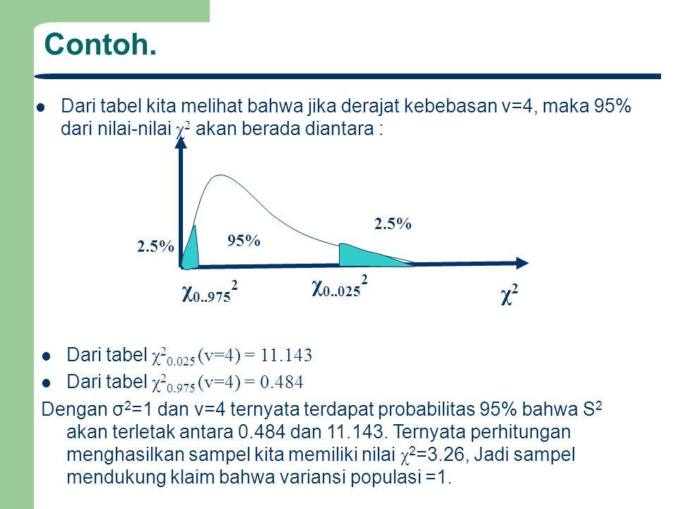 Contoh. Dari tabel kita melihat bahwa jika derajat kebebasan v=4, maka 95% dari nilai-nilai χ 2 akan berada diantara : χ2χ2 χ 0..975 2 2.5% χ 0..025 2