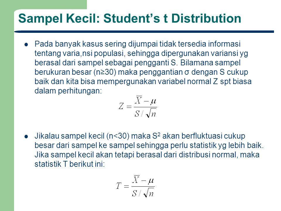 Sampel Kecil: Student's t Distribution Pada banyak kasus sering dijumpai tidak tersedia informasi tentang varia,nsi populasi, sehingga dipergunakan va