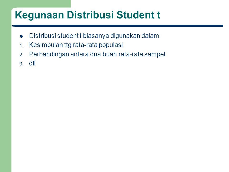 Kegunaan Distribusi Student t Distribusi student t biasanya digunakan dalam: 1. Kesimpulan ttg rata-rata populasi 2. Perbandingan antara dua buah rata