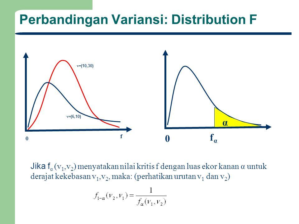 Perbandingan Variansi: Distribution F f 0 ν= (10,30) ν= (6,10) fαfα 0 α Jika f α (v 1,v 2 ) menyatakan nilai kritis f dengan luas ekor kanan α untuk d