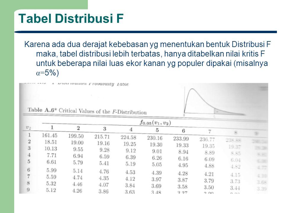 Tabel Distribusi F Karena ada dua derajat kebebasan yg menentukan bentuk Distribusi F maka, tabel distribusi lebih terbatas, hanya ditabelkan nilai kr