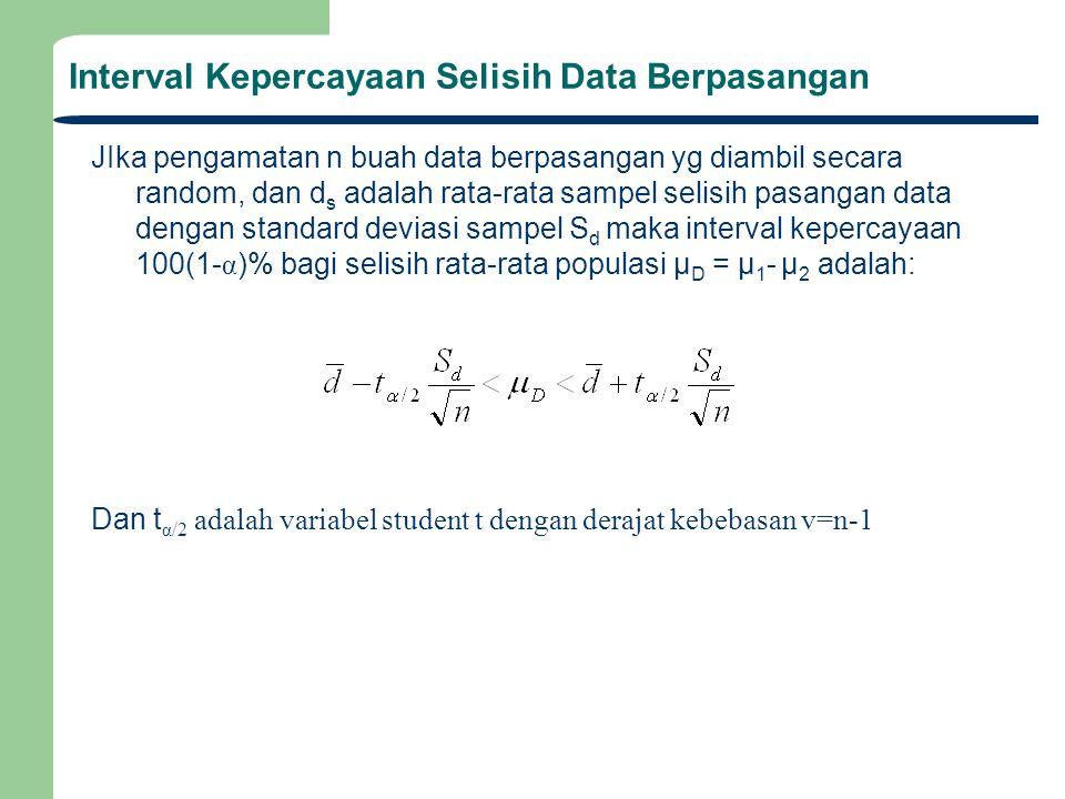 Interval Kepercayaan Selisih Data Berpasangan JIka pengamatan n buah data berpasangan yg diambil secara random, dan d s adalah rata-rata sampel selisih pasangan data dengan standard deviasi sampel S d maka interval kepercayaan 100(1- α )% bagi selisih rata-rata populasi μ D = μ 1 - μ 2 adalah: Dan t α/2 adalah variabel student t dengan derajat kebebasan v=n-1