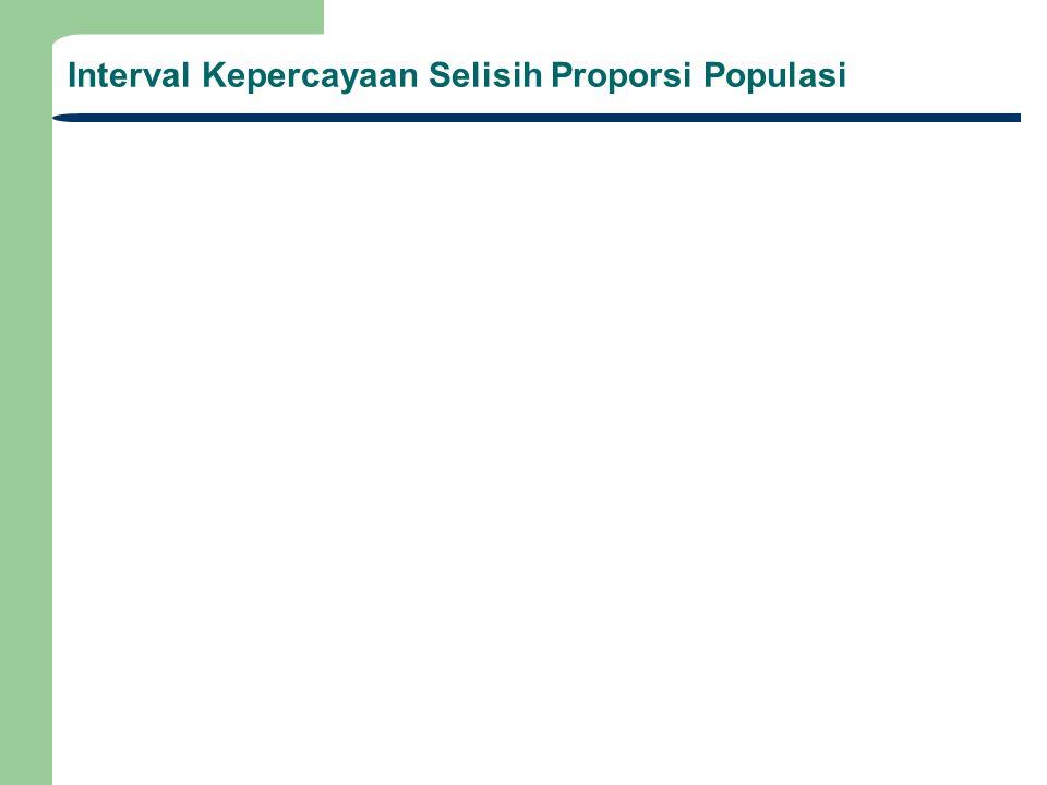 Interval Kepercayaan Selisih Proporsi Populasi
