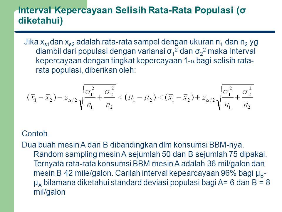 Interval Kepercayaan Selisih Rata-Rata Populasi (σ diketahui) Jika x s1 dan x s2 adalah rata-rata sampel dengan ukuran n 1 dan n 2 yg diambil dari populasi dengan variansi σ 1 2 dan σ 2 2 maka Interval kepercayaan dengan tingkat kepercayaan 1- α bagi selisih rata- rata populasi, diberikan oleh: Contoh.