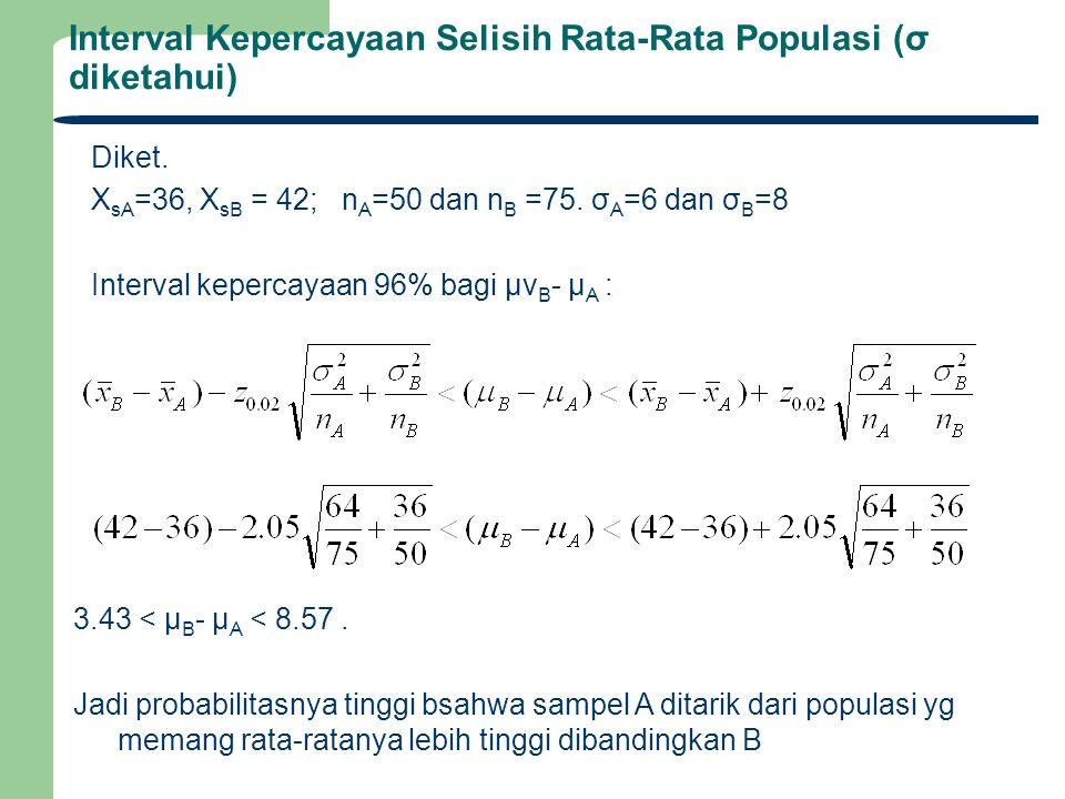 Interval Kepercayaan Selisih Rata-Rata Populasi (σ tak diketahui, sampel besar n>30) Jika x s1 dan x s2 adalah rata-rata sampel dengan ukuran n 1 dan n 2 (> 30) yg diambil dari populasi yg tidak diketahui variansinya, tapi variansi sampel diketahui S 1 2 dan S 2 2 maka Interval kepercayaan dengan tingkat kepercayaan 1- α bagi selisih rata-rata populasi, diberikan oleh: