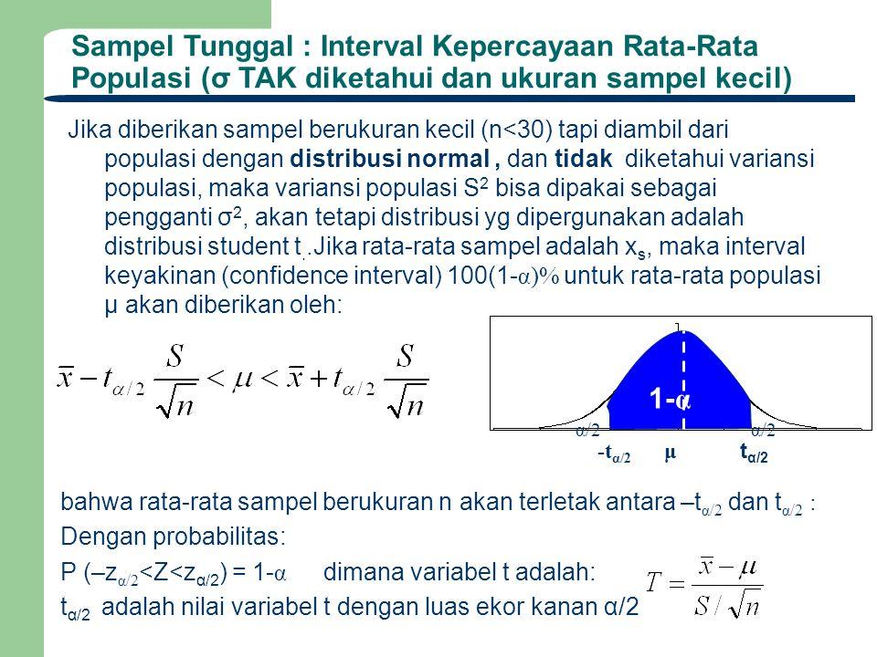 Jika diberikan sampel berukuran kecil (n<30) tapi diambil dari populasi dengan distribusi normal, dan tidak diketahui variansi populasi, maka variansi populasi S 2 bisa dipakai sebagai pengganti σ 2, akan tetapi distribusi yg dipergunakan adalah distribusi student t..Jika rata-rata sampel adalah x s, maka interval keyakinan (confidence interval) 100(1- α)% untuk rata-rata populasi μ akan diberikan oleh: 1- α α/2 -t α/2 μ t α/2 bahwa rata-rata sampel berukuran n akan terletak antara –t α/2 dan t α/2 : Dengan probabilitas: P (–z α/2 <Z<z α/2 ) = 1- α dimana variabel t adalah: t α/2 adalah nilai variabel t dengan luas ekor kanan α/2 Sampel Tunggal : Interval Kepercayaan Rata-Rata Populasi (σ TAK diketahui dan ukuran sampel kecil)