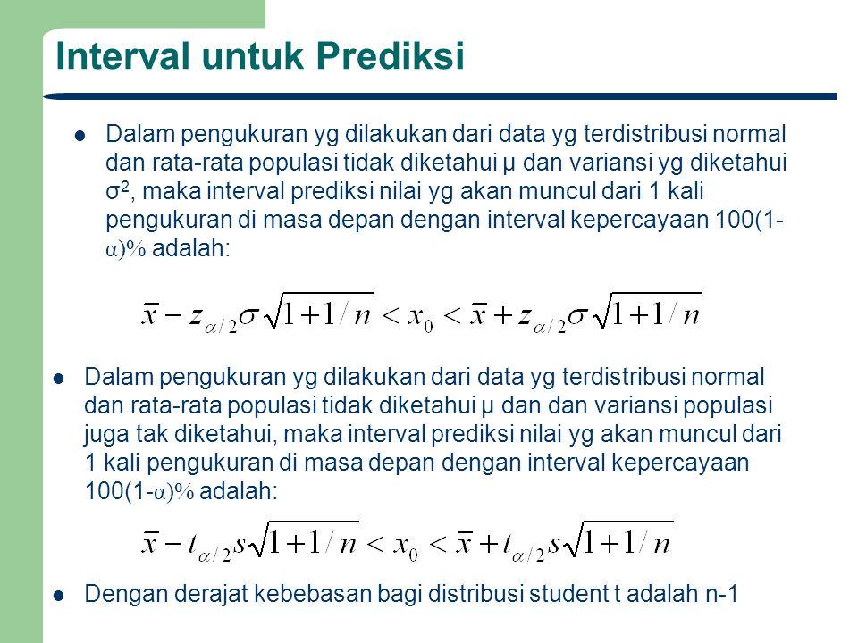 Interval untuk Prediksi Dalam pengukuran yg dilakukan dari data yg terdistribusi normal dan rata-rata populasi tidak diketahui μ dan variansi yg diketahui σ 2, maka interval prediksi nilai yg akan muncul dari 1 kali pengukuran di masa depan dengan interval kepercayaan 100(1- α)% adalah: Dalam pengukuran yg dilakukan dari data yg terdistribusi normal dan rata-rata populasi tidak diketahui μ dan dan variansi populasi juga tak diketahui, maka interval prediksi nilai yg akan muncul dari 1 kali pengukuran di masa depan dengan interval kepercayaan 100(1- α)% adalah: Dengan derajat kebebasan bagi distribusi student t adalah n-1
