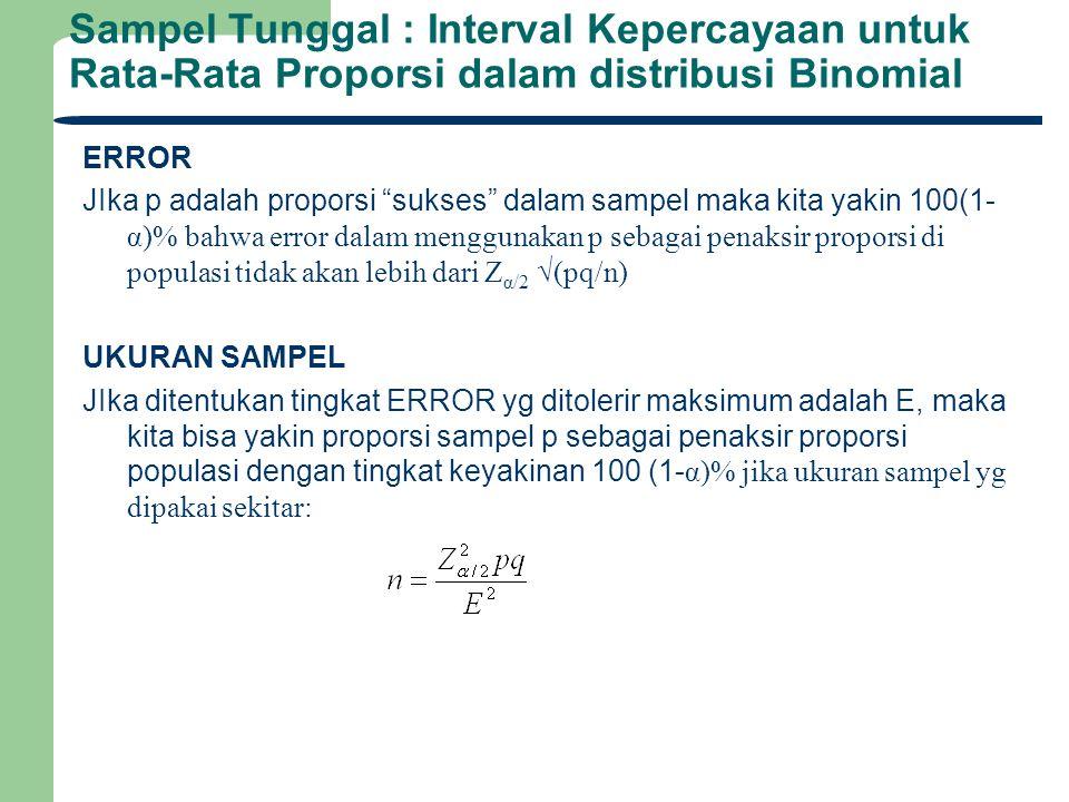 """Sampel Tunggal : Interval Kepercayaan untuk Rata-Rata Proporsi dalam distribusi Binomial ERROR JIka p adalah proporsi """"sukses"""" dalam sampel maka kita"""