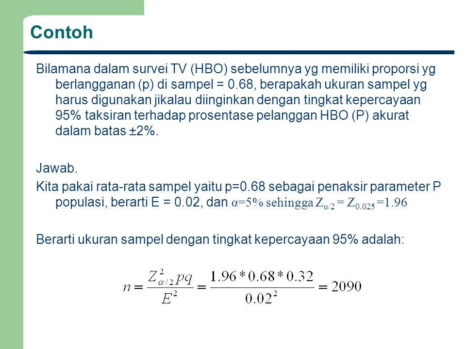 Contoh Bilamana dalam survei TV (HBO) sebelumnya yg memiliki proporsi yg berlangganan (p) di sampel = 0.68, berapakah ukuran sampel yg harus digunakan