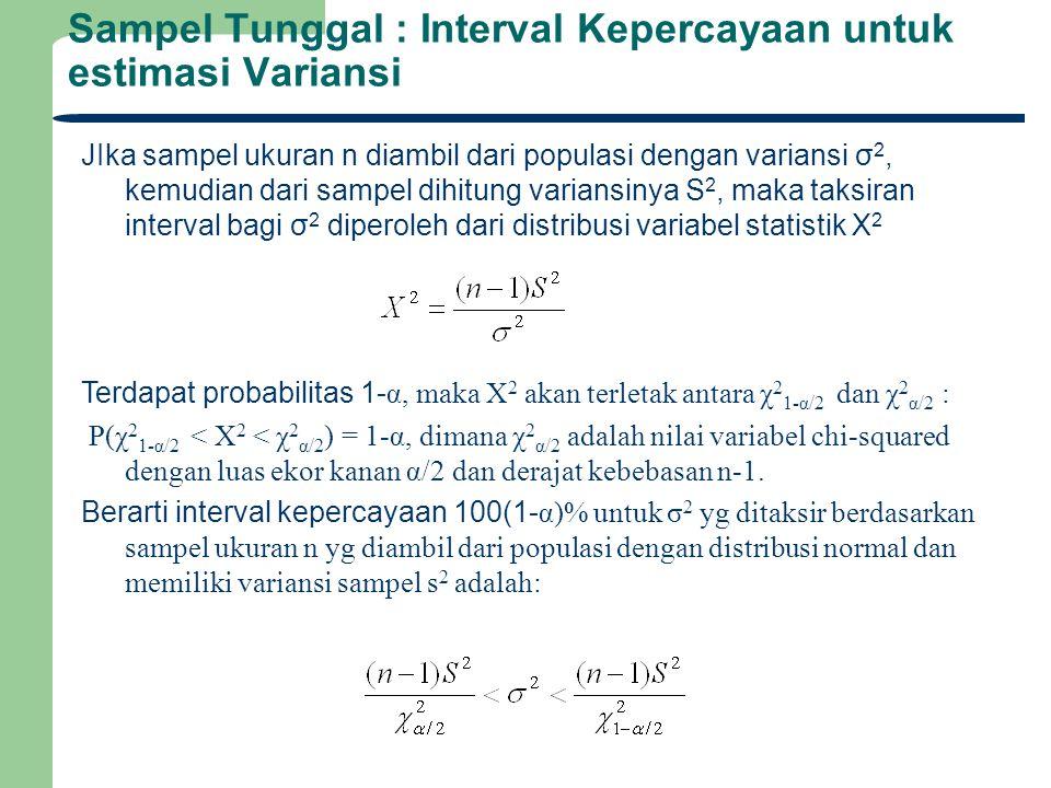 Sampel Tunggal : Interval Kepercayaan untuk estimasi Variansi JIka sampel ukuran n diambil dari populasi dengan variansi σ 2, kemudian dari sampel dihitung variansinya S 2, maka taksiran interval bagi σ 2 diperoleh dari distribusi variabel statistik X 2 Terdapat probabilitas 1- α, maka X 2 akan terletak antara χ 2 1-α/2 dan χ 2 α/2 : P(χ 2 1-α/2 < X 2 < χ 2 α/2 ) = 1-α, dimana χ 2 α/2 adalah nilai variabel chi-squared dengan luas ekor kanan α/2 dan derajat kebebasan n-1.
