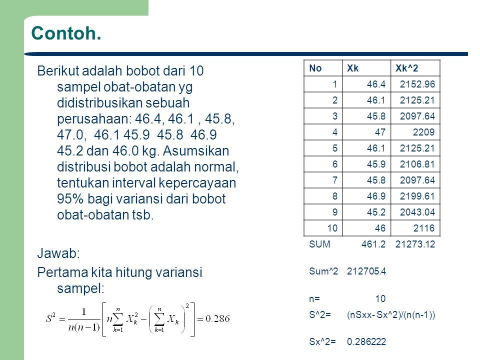 Contoh. Berikut adalah bobot dari 10 sampel obat-obatan yg didistribusikan sebuah perusahaan: 46.4, 46.1, 45.8, 47.0, 46.1 45.9 45.8 46.9 45.2 dan 46.