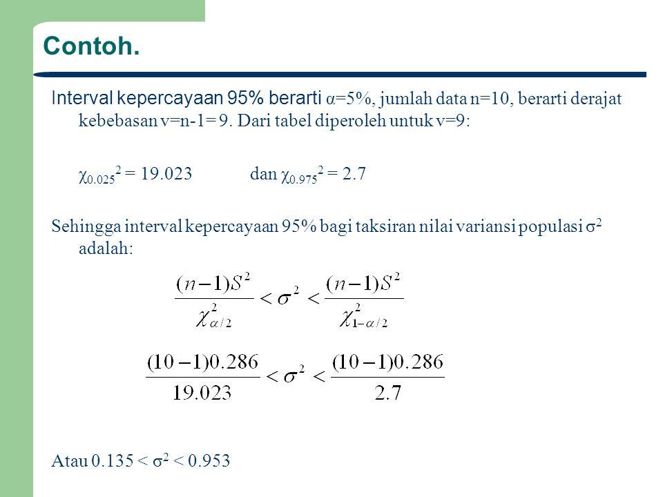 Contoh. Interval kepercayaan 95% berarti α=5%, jumlah data n=10, berarti derajat kebebasan v=n-1= 9. Dari tabel diperoleh untuk v=9: χ 0.025 2 = 19.02
