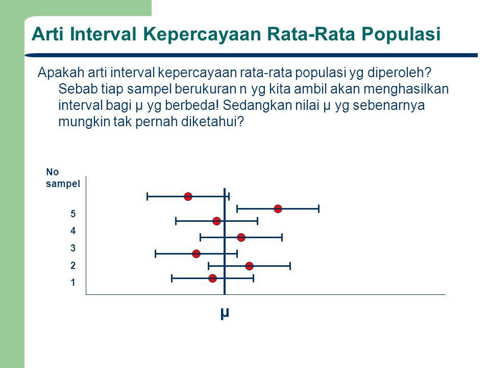 Arti Interval Kepercayaan Rata-Rata Populasi Apakah arti interval kepercayaan rata-rata populasi yg diperoleh.