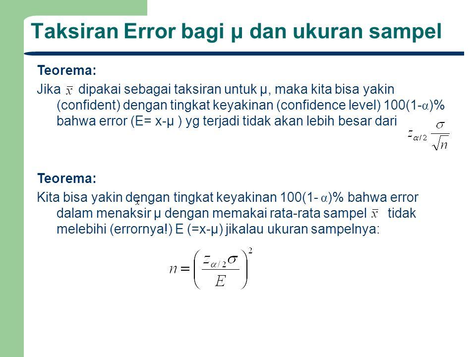 Taksiran Error bagi μ dan ukuran sampel Teorema: Jika dipakai sebagai taksiran untuk μ, maka kita bisa yakin (confident) dengan tingkat keyakinan (confidence level) 100(1- α )% bahwa error (E= x-μ ) yg terjadi tidak akan lebih besar dari Teorema: Kita bisa yakin dengan tingkat keyakinan 100(1- α )% bahwa error dalam menaksir μ dengan memakai rata-rata sampel tidak melebihi (errornya!) E (=x-μ) jikalau ukuran sampelnya: