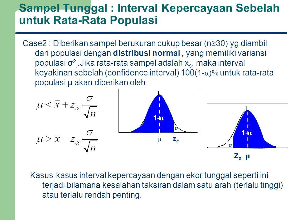 Sampel Tunggal : Interval Kepercayaan Sebelah untuk Rata-Rata Populasi Case2 : Diberikan sampel berukuran cukup besar (n≥30) yg diambil dari populasi dengan distribusi normal, yang memiliki variansi populasi σ 2..Jika rata-rata sampel adalah x s, maka interval keyakinan sebelah (confidence interval) 100(1- α)% untuk rata-rata populasi μ akan diberikan oleh: 1- α α μ Z α Kasus-kasus interval kepercayaan dengan ekor tunggal seperti ini terjadi bilamana kesalahan taksiran dalam satu arah (terlalu tinggi) atau terlalu rendah penting.