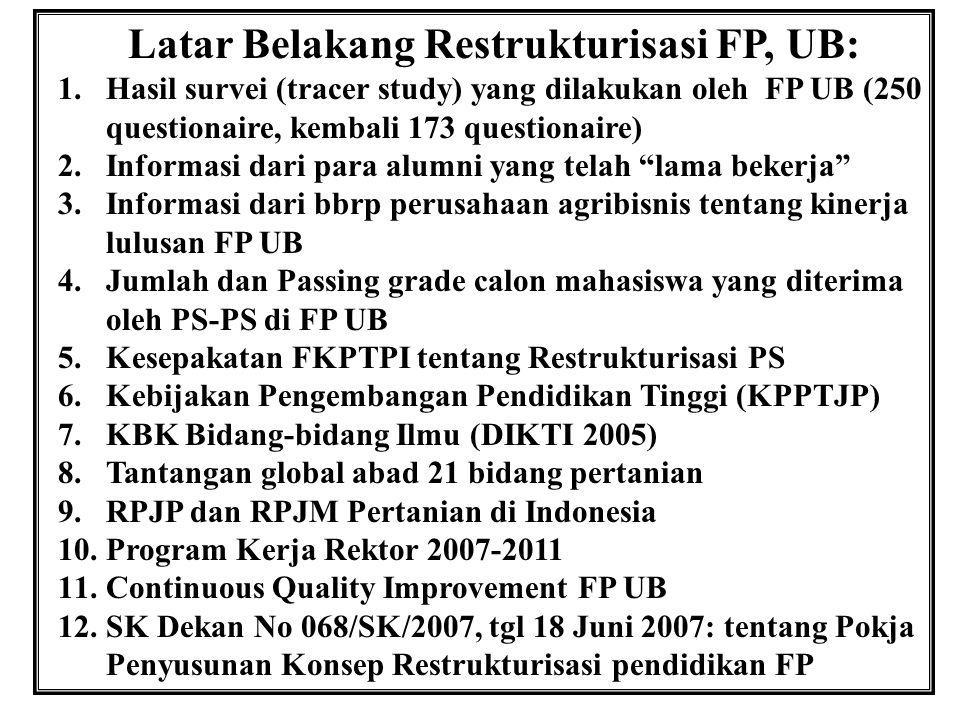 Latar Belakang Restrukturisasi FP, UB: 1.Hasil survei (tracer study) yang dilakukan oleh FP UB (250 questionaire, kembali 173 questionaire) 2.Informasi dari para alumni yang telah lama bekerja 3.Informasi dari bbrp perusahaan agribisnis tentang kinerja lulusan FP UB 4.Jumlah dan Passing grade calon mahasiswa yang diterima oleh PS-PS di FP UB 5.Kesepakatan FKPTPI tentang Restrukturisasi PS 6.Kebijakan Pengembangan Pendidikan Tinggi (KPPTJP) 7.KBK Bidang-bidang Ilmu (DIKTI 2005) 8.Tantangan global abad 21 bidang pertanian 9.RPJP dan RPJM Pertanian di Indonesia 10.Program Kerja Rektor 2007-2011 11.Continuous Quality Improvement FP UB 12.SK Dekan No 068/SK/2007, tgl 18 Juni 2007: tentang Pokja Penyusunan Konsep Restrukturisasi pendidikan FP