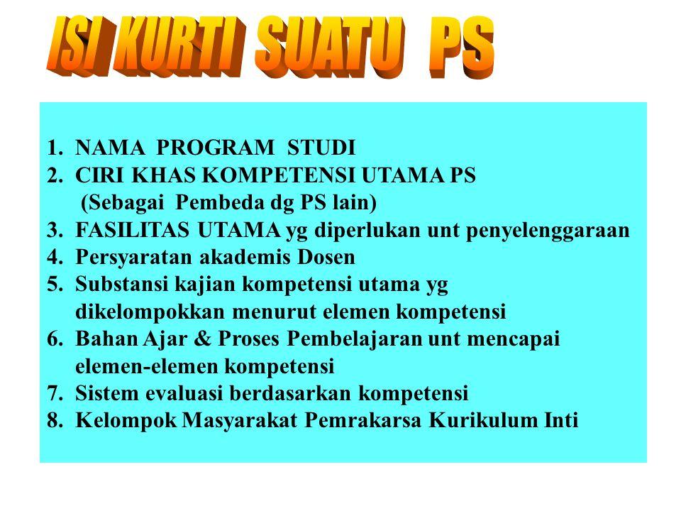 1. NAMA PROGRAM STUDI 2. CIRI KHAS KOMPETENSI UTAMA PS (Sebagai Pembeda dg PS lain) 3. FASILITAS UTAMA yg diperlukan unt penyelenggaraan 4. Persyarata