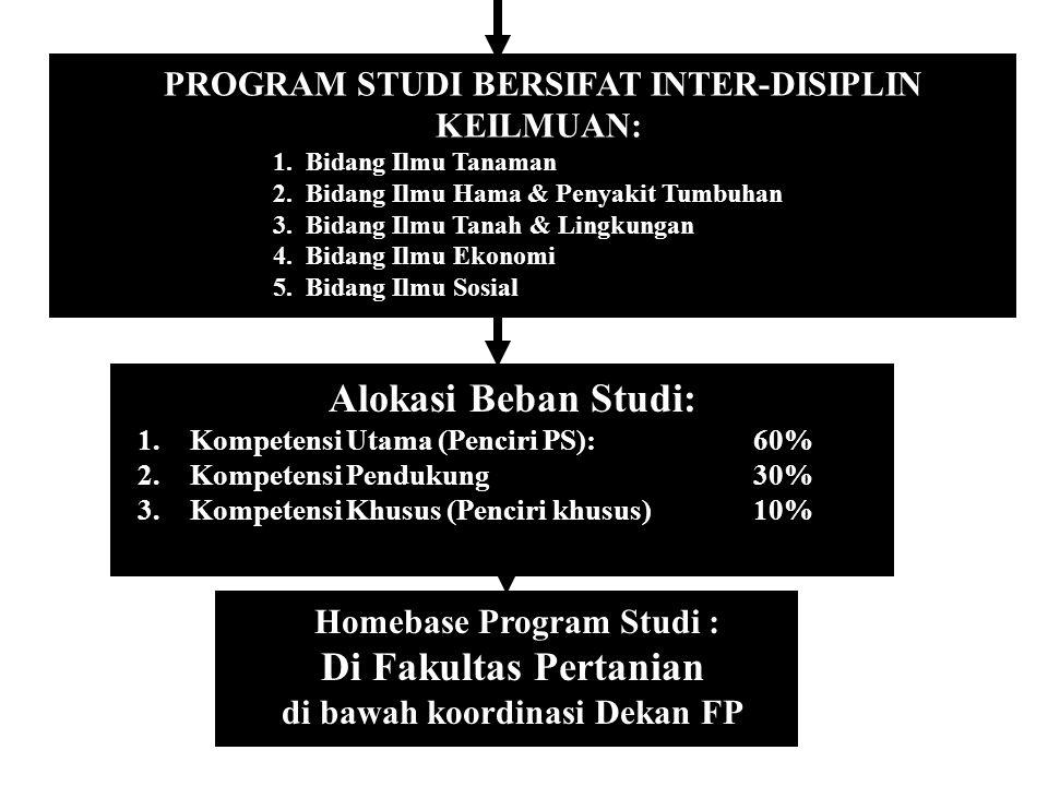 PROGRAM STUDI BERSIFAT INTER-DISIPLIN KEILMUAN: 1.