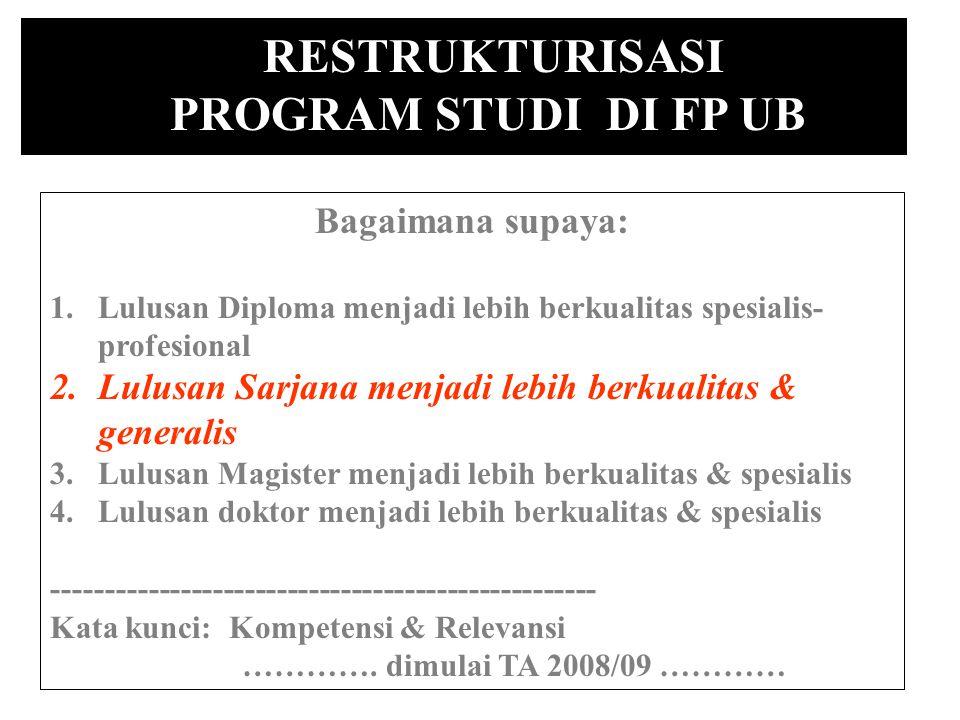 RESTRUKTURISASI PROGRAM STUDI DI FP UB Bagaimana supaya: 1.Lulusan Diploma menjadi lebih berkualitas spesialis- profesional 2.Lulusan Sarjana menjadi
