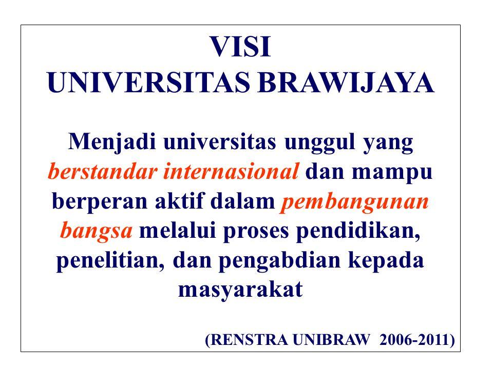 VISI UNIVERSITAS BRAWIJAYA Menjadi universitas unggul yang berstandar internasional dan mampu berperan aktif dalam pembangunan bangsa melalui proses pendidikan, penelitian, dan pengabdian kepada masyarakat (RENSTRA UNIBRAW 2006-2011)