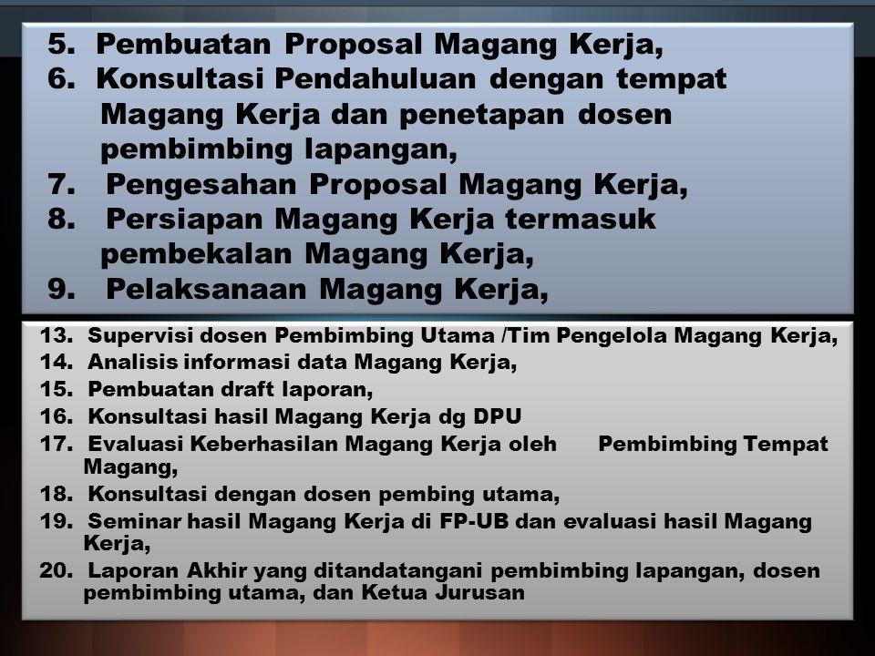 5. Pembuatan Proposal Magang Kerja, 6. Konsultasi Pendahuluan dengan tempat Magang Kerja dan penetapan dosen pembimbing lapangan, 7. Pengesahan Propos