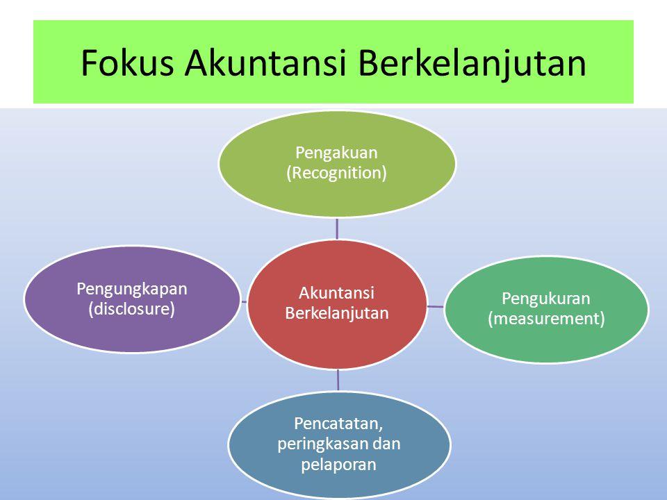 Akuntansi Berkelanjutan Pengakuan (Recognition) Pengukuran (measurement) Pencatatan, peringkasan dan pelaporan Pengungkapan (disclosure) Fokus Akuntan
