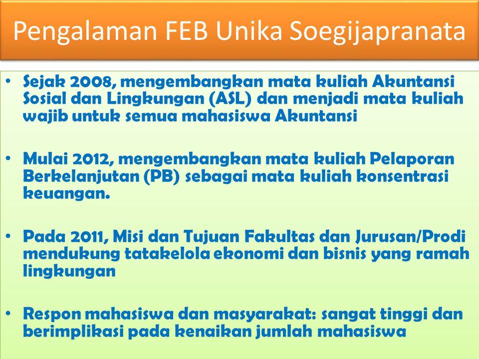 Pengalaman FEB Unika Soegijapranata Sejak 2008, mengembangkan mata kuliah Akuntansi Sosial dan Lingkungan (ASL) dan menjadi mata kuliah wajib untuk se