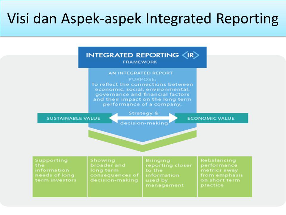 Visi dan Aspek-aspek Integrated Reporting