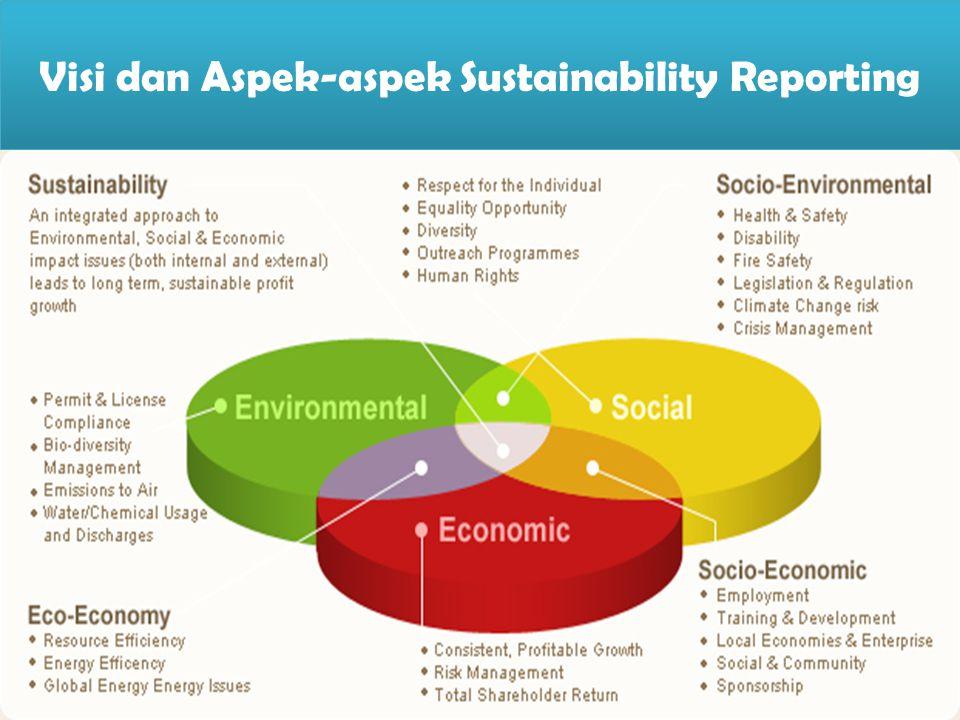 Visi dan Aspek-aspek Sustainability Reporting