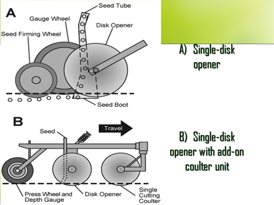 A)Single-disk opener B) Single-disk opener with add-on coulter unit