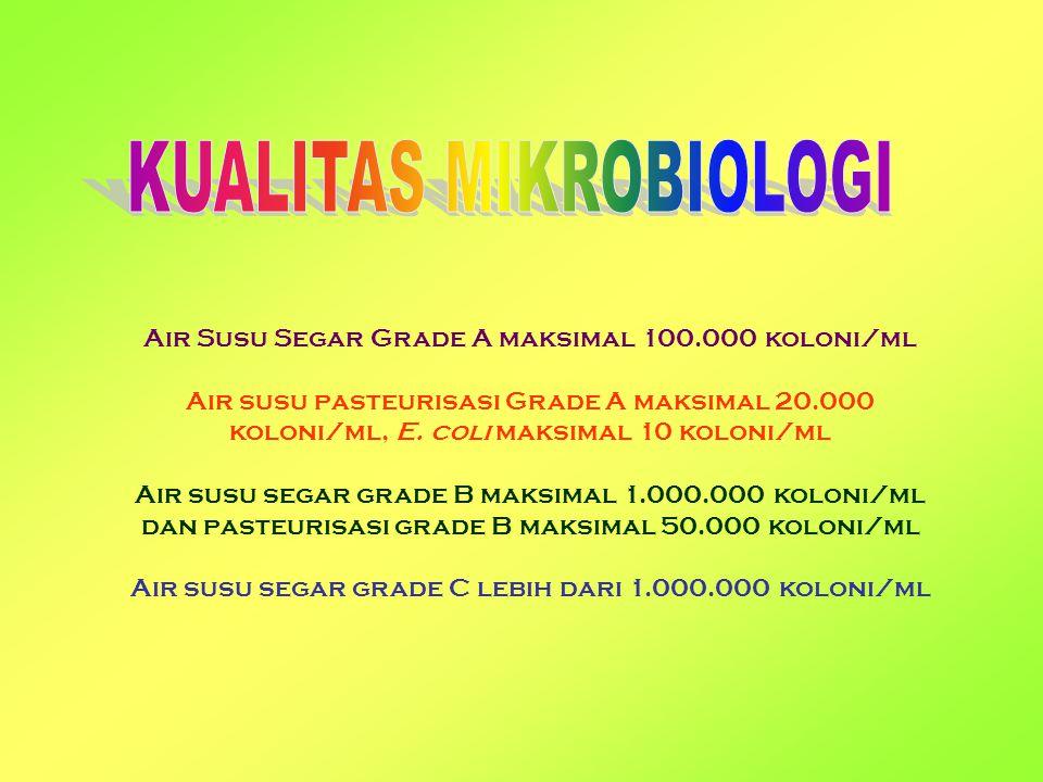 Air Susu Segar Grade A maksimal 100.000 koloni/ml Air susu pasteurisasi Grade A maksimal 20.000 koloni/ml, E. coli maksimal 10 koloni/ml Air susu sega