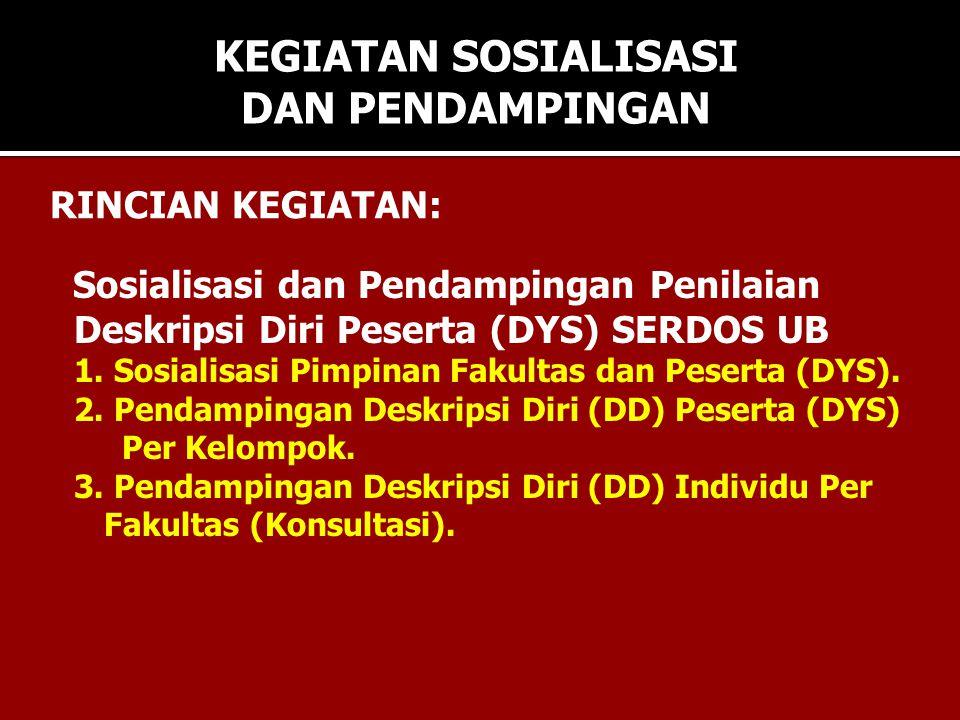 KEGIATAN SOSIALISASI DAN PENDAMPINGAN Sosialisasi dan Pendampingan Penilaian Deskripsi Diri Peserta (DYS) SERDOS UB 1. Sosialisasi Pimpinan Fakultas d