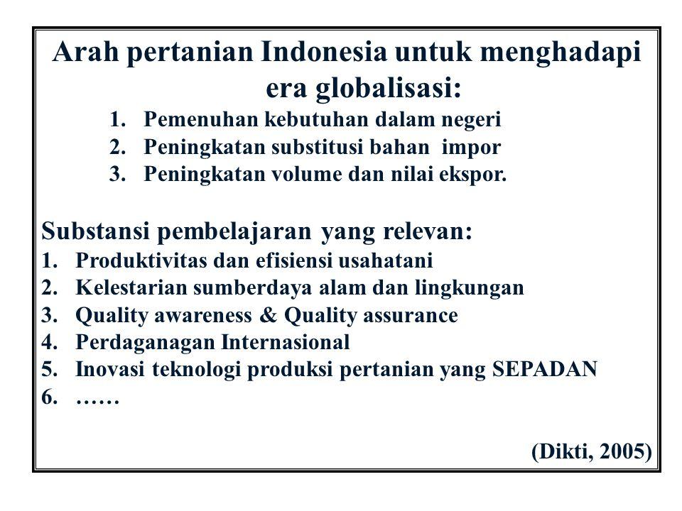 Arah pertanian Indonesia untuk menghadapi era globalisasi: 1.