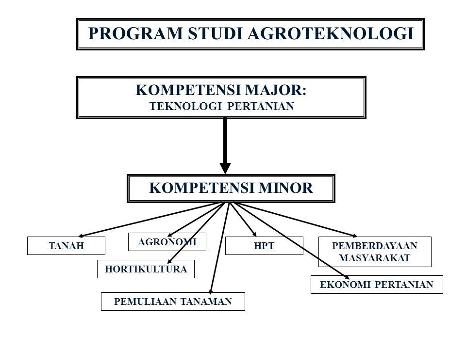 PROGRAM STUDI AGROTEKNOLOGI KOMPETENSI MAJOR: TEKNOLOGI PERTANIAN KOMPETENSI MINOR TANAHHPT HORTIKULTURA PEMULIAAN TANAMAN PEMBERDAYAAN MASYARAKAT EKONOMI PERTANIAN AGRONOMI