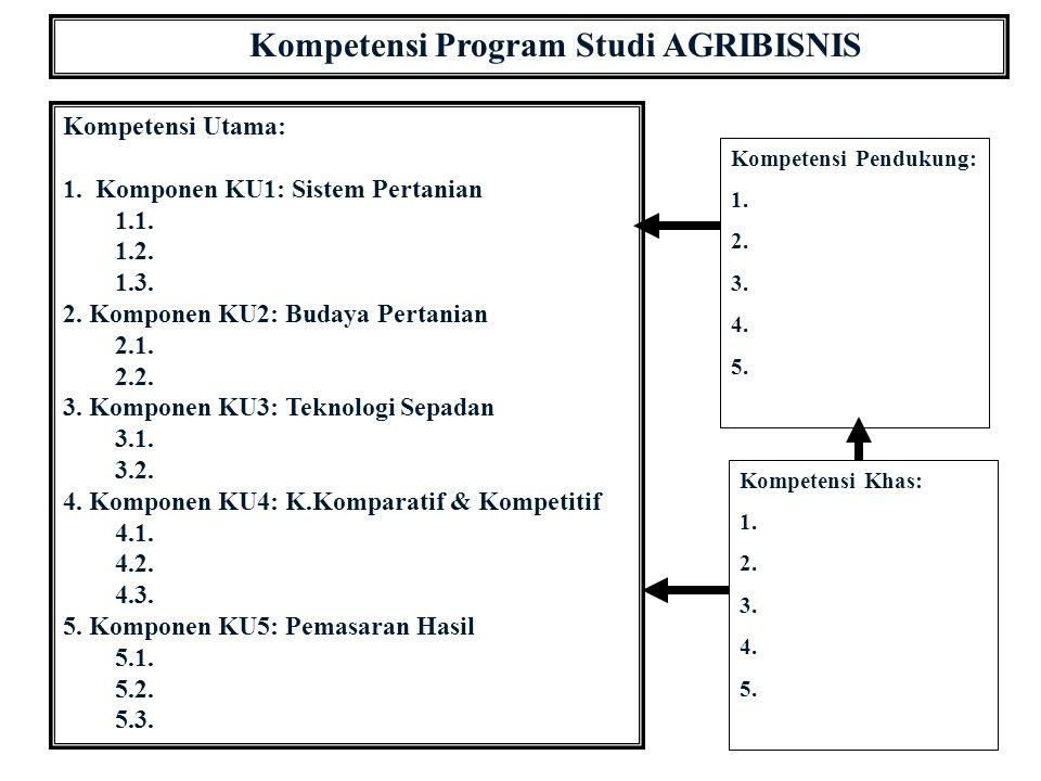 Kompetensi Program Studi AGRIBISNIS Kompetensi Utama: 1.