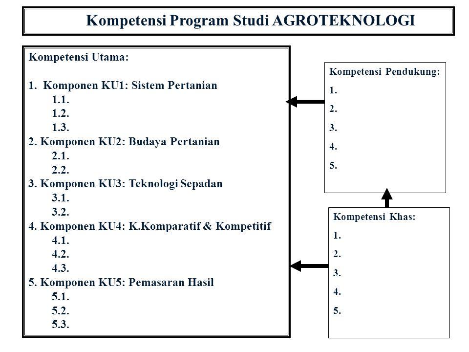 Kompetensi Program Studi AGROTEKNOLOGI Kompetensi Utama: 1.