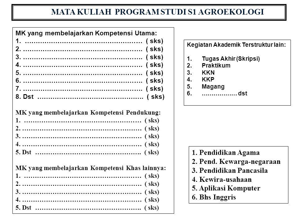 MATA KULIAH PROGRAM STUDI S1 AGROEKOLOGI MK yang membelajarkan Kompetensi Utama: 1.
