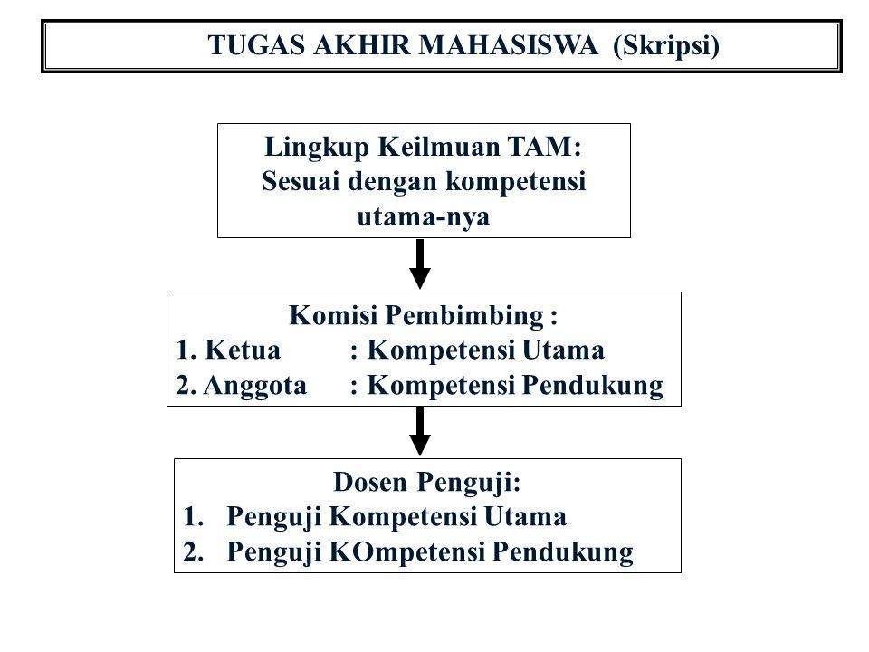 TUGAS AKHIR MAHASISWA (Skripsi) Lingkup Keilmuan TAM: Sesuai dengan kompetensi utama-nya Komisi Pembimbing : 1.