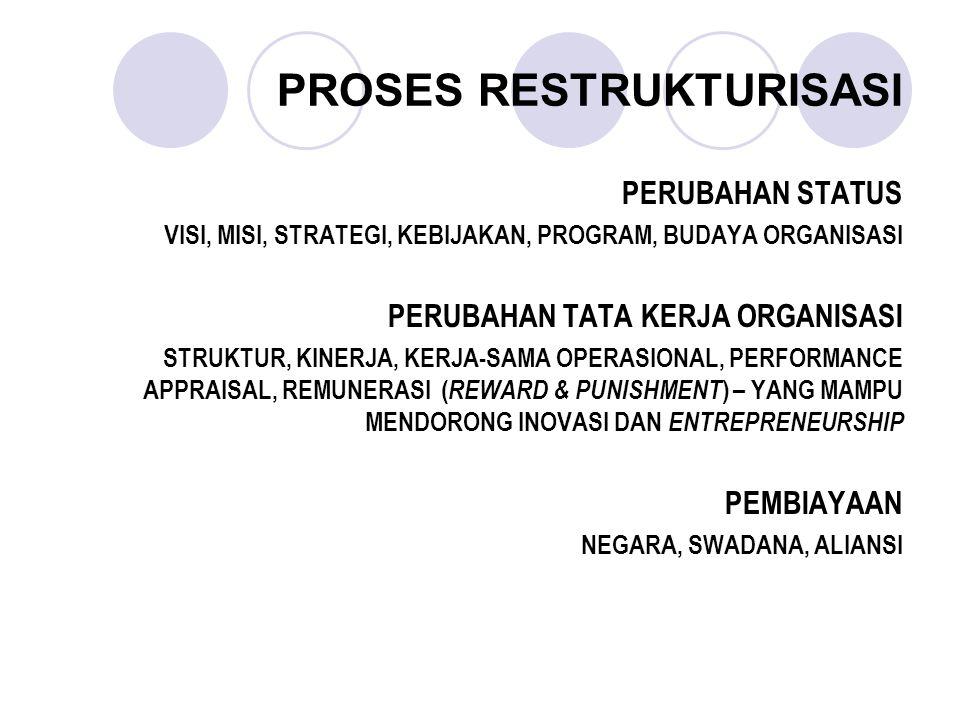 PROSES RESTRUKTURISASI PERUBAHAN STATUS VISI, MISI, STRATEGI, KEBIJAKAN, PROGRAM, BUDAYA ORGANISASI PERUBAHAN TATA KERJA ORGANISASI STRUKTUR, KINERJA, KERJA-SAMA OPERASIONAL, PERFORMANCE APPRAISAL, REMUNERASI ( REWARD & PUNISHMENT ) – YANG MAMPU MENDORONG INOVASI DAN ENTREPRENEURSHIP PEMBIAYAAN NEGARA, SWADANA, ALIANSI